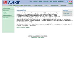What is ALEKS?