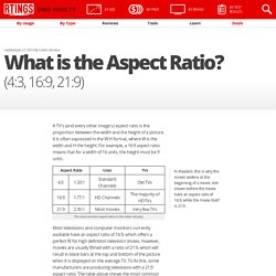 What is the Aspect Ratio? (4:3, 16:9, 21:9)