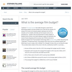 What is the average film budget?