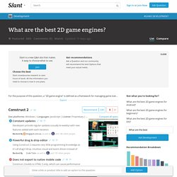 What are the best 2D game engines? - Slant