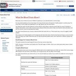 What Do Blood Tests Show? - NHLBI, NIH