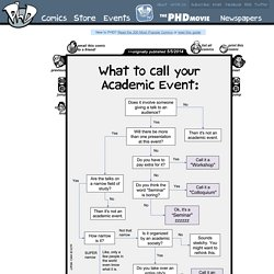 What to call your Academic Event