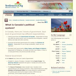 What is Canada's political system?