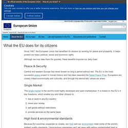 What the EU does for its citizens