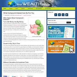 What Compound Interest Can Do For You