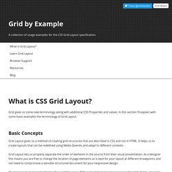 What is CSS Grid Layout?