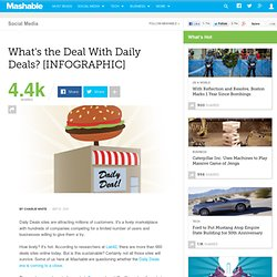 What's the Deal With Daily Deals? [INFOGRAPHIC]