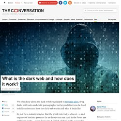 The dark web: What it is and how it works