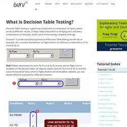 What is Decision Table Testing?