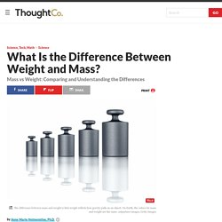 What Is the Difference Between Weight and Mass?