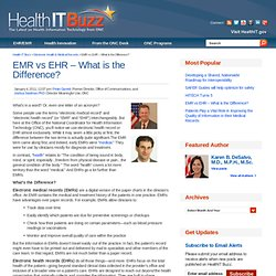 EMR vs EHR – What is the Difference?