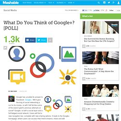 What Do You Think of Google+? [POLL]