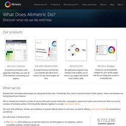 What Does Altmetric Do? - Altmetric