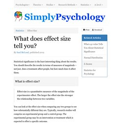 What does effect size tell you?