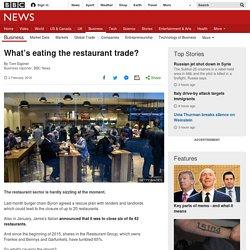 3.7 A Challenging External Environment Puts Pressure on UK Restaurants