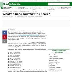 What's a Good ACT Writing Score?