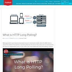 What is HTTP Long Polling?