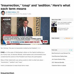 What 'insurrection,' 'sedition' and 'coup' mean