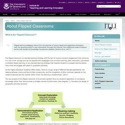 What is flipped classroom