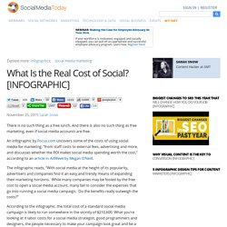 What Is the Real Cost of Social?