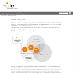 what is shared value? - Incite