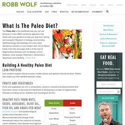 Robb Wolf FAQ