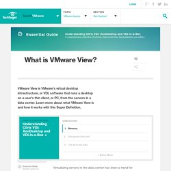 What is VMware View?