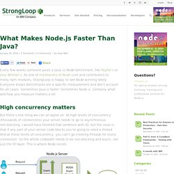 What Makes Node.js Faster Than Java?