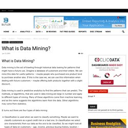 What is Data Mining? - Butler Analytics