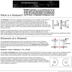 What is a Moment?
