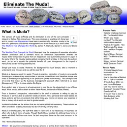 What is Muda? « Eliminate The Muda!Eliminate The Muda!