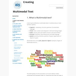 1. What is Multimodal text? - Creating Multimodal Text