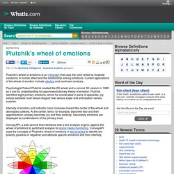 What is Plutchik's wheel of emotions