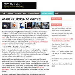 What is 3D Printing? An Overview.