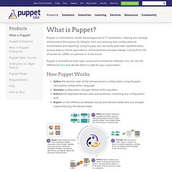 What is Puppet?