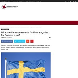 What are type and purposes of Sweden visas? How to get Visa for Sweden