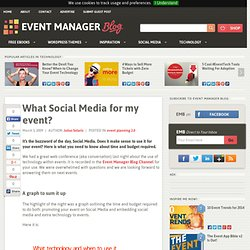 What Social Media for my event?