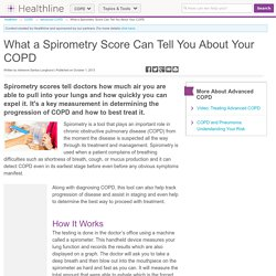 What a Spirometry Score Can Tell You About Your COPD