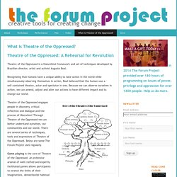 What is Theatre of the Oppressed?