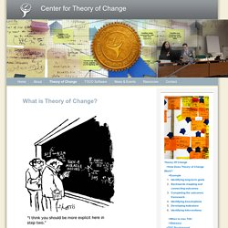 Theory of Change Community