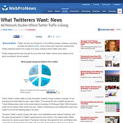 What Twitterers Want: News