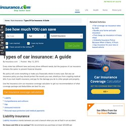 What type of car insurance do you need?