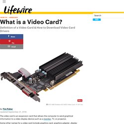 What is a Video Card?