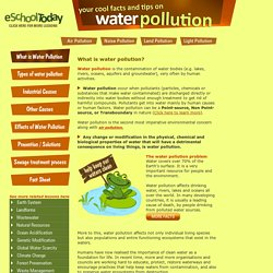 What is Water Pollution for children