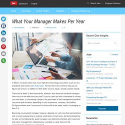 What Your Manager Makes Per Year