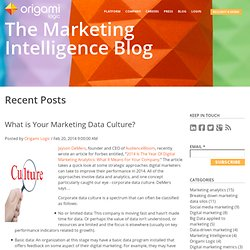 What is Your Marketing Data Culture?