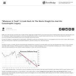 """""""Whatever It Took"""": A Look Back At The Mario Draghi Era And His Catastrophic Legacy"""