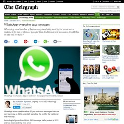 WhatsApp overtakes text messages