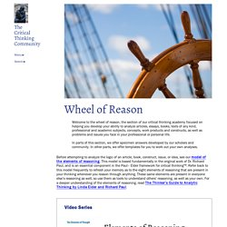 Wheel of Reason