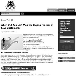 When Did You Last Map the Buying Process of Your Customers?